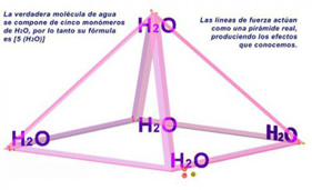 Moleculas Energia Piramidal Piramide Curativa Vida Salud Agua Terapia