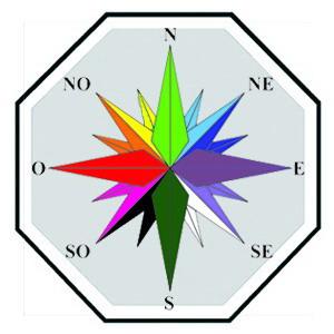 Octagono Astrologia Articulos Pasadofuturo Horoscopo Zodiaco Signos