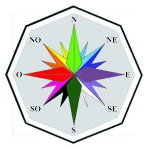 Octagono Rosa Vientos Astrologia Articulos Pasadofuturo Horoscopo Zodiaco Signos