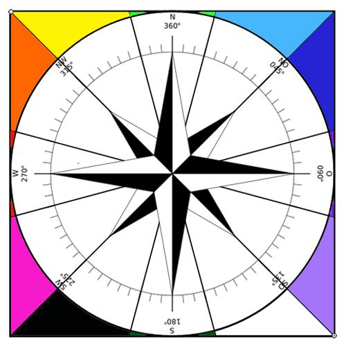 Rosa de los Vientos Sectores Astrologia Articulos Pasadofuturo Horoscopo Zodiaco Signos