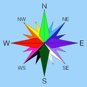 Rosa Vientos Astrologia Articulos Pasadofuturo Horoscopo Zodiaco Signos