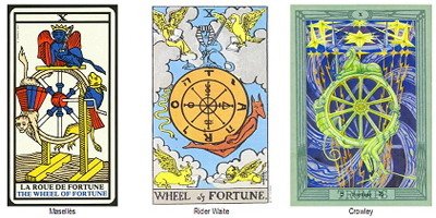 Tarot Rueda Fortuna Astrologia Articulos Pasadofuturo Horoscopo Zodiaco Signos